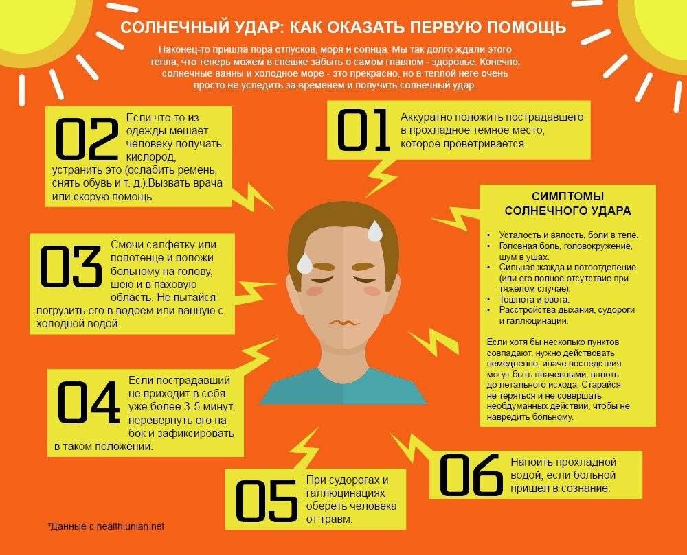 Гостям и жителям Ялты: памятка о мерах личной профилактики при воздействии аномальных температур, фото-1