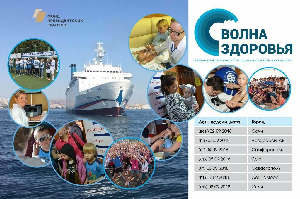 Высокотехнологичную медицинскую помощь в рамках  Всероссийской акции «Волна здоровья» в Ялте можно получить  5 сентября , фото-1