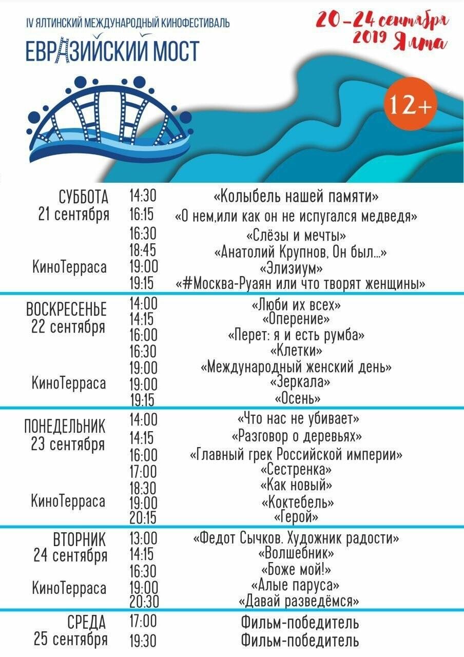 В  Ялте открылся IV Международный кинофестиваль «Евразийский мост» , фото-5